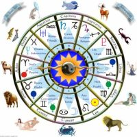 Astrology chart with a yin-yang in the center, the symbols around the edges and the constellations on the outside of the circular chart